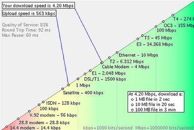 Internetfrog2